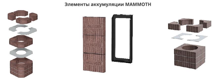 grand-kamin-kaminnaya-topka-opcii-akkumulyaciya-mammoth