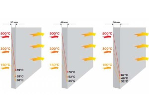 grand-kamin-plita-termoizolyacionnaya-super-isol-scamotec-225-1000-1220-305-1